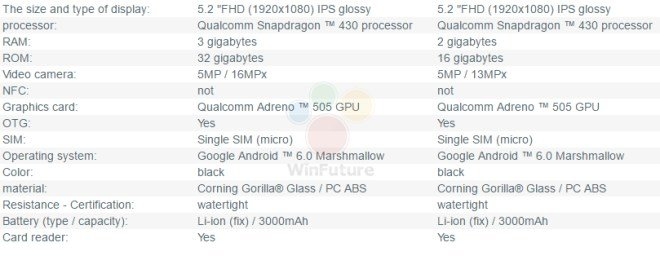 Moto G4 specs 2