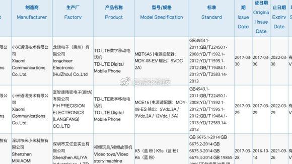 Xiaomi Mi 6 5C Xiaomi Mi 6 listed on 3C, Retail Box leaks; reveal specifications 1