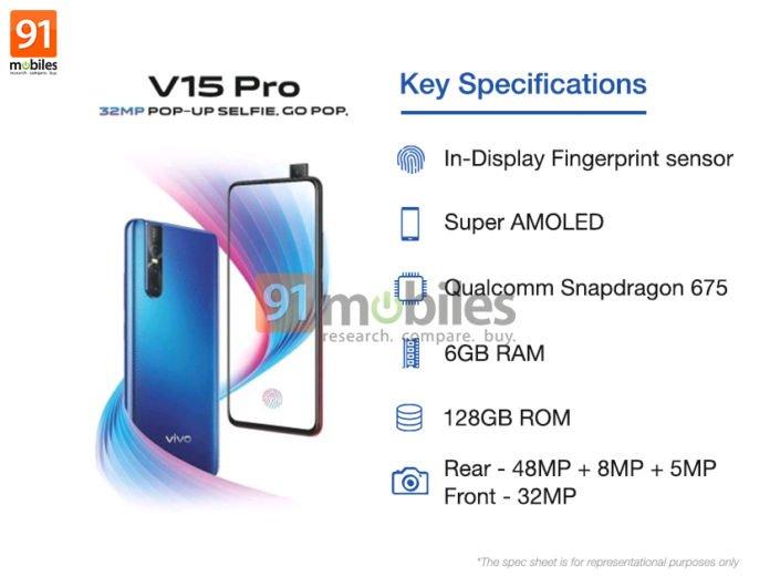 Vivo V15 Pro Specs