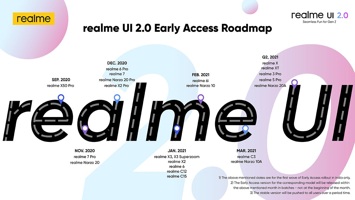 Realme UI 2.0 confirmed to launch with a new smartphone in October